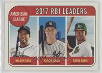 League Leaders - Aaron Judge, Nelson Cruz, Khris Davis
