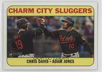 Chris Davis, Adam Jones