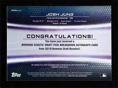 Josh-Jung.jpg?id=aa0f626e-fc09-48a8-9c0f-5f0450787e03&size=original&side=back&.jpg