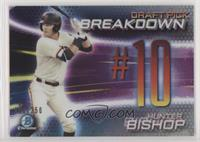 Hunter Bishop #/250