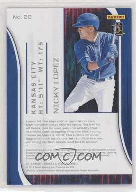 Nicky-Lopez.jpg?id=4866acf7-bc5c-435b-ae57-2e7a732dbac0&size=original&side=back&.jpg