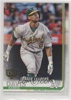 League Leaders - Khris Davis