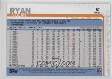 SSP-Retired-Greats---Nolan-Ryan.jpg?id=63ea13fb-73c1-47d2-bf0c-9a3e0c05fa6d&size=original&side=back&.jpg