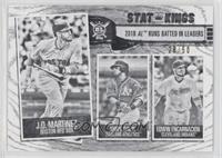 Stat Kings - Edwin Encarnacion, Khris Davis, J.D. Martinez /50