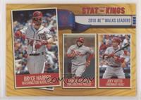 Stat Kings - Carlos Santana, Joey Votto, Bryce Harper