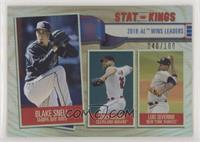 Stat Kings - Luis Severino, Corey Kluber, Blake Snell #/100