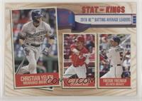Stat Kings - Scooter Gennett, Freddie Freeman, Christian Yelich
