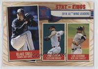 Stat Kings - Luis Severino, Corey Kluber, Blake Snell
