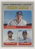 League Leaders - Corey Kluber, Luis Severino, Blake Snell