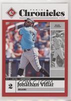 Jonathan Villar #/100