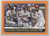 League Leaders - Anthony Rendon, Cody Bellinger, Christian Yelich