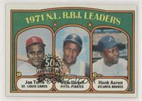 1971 N.L. R.B.I. Leaders (Joe Torre, Willie Stargell, Hank Aaron)