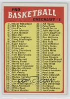 Checklist (Copyright Ends at #109 on Back)