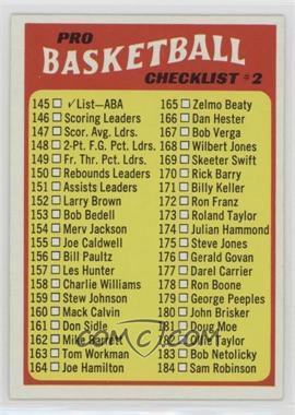 1971-72 Topps - [Base] #145 - Checklist