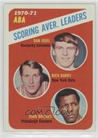 ABA Scoring Aver. Leaders (Dan Issel, Rick Barry, John Brisker)