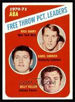 1970-71 ABA Free Throw Pct. Leaders (Rick Barry, Darel Carrier, Billy Keller) […