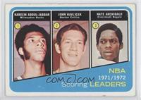 1971-72 NBA Scoring Leaders (Kareem Abdul-Jabbar, John Havlicek, Nate Archibald…