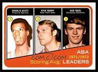 1971-72 ABA Scoring Avg. Leaders (Charlie Scott, Rick Barry, Dan Issel) [NM]