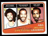 Artis Gilmore, Larry Jones, Tom Washington [NMMT]