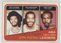 Artis Gilmore, Larry Jones, Tom Washington [GoodtoVG‑EX]