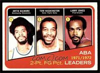 Artis Gilmore, Larry Jones, Tom Washington [EX]