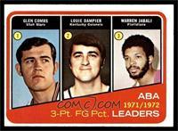 Glen Combs, Louie Dampier, Warren Jabali [EXMT]