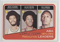Artis Gilmore, Julius Erving, Mel Daniels [Good to VG‑EX]