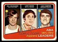 Larry Brown, Louie Dampier, Bill Melchionni, Bill Meggett [GOOD]