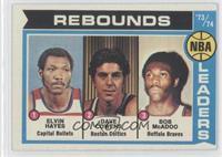 Elvin Hayes, Dave Cowens, Bob McAdoo