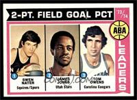 ABA 2-Pt. Field Goal Pct (Swen Nater, James Jones, Tom Owens) [NM]