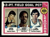 ABA 2-Pt. Field Goal Pct (Swen Nater, James Jones, Tom Owens) [VG]