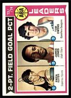 ABA 2-Pt. Field Goal Pct (Swen Nater, James Jones, Tom Owens) [EX]