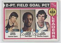 ABA 2-Pt. Field Goal Pct (Swen Nater, James Jones, Tom Owens) [Good to&nbs…