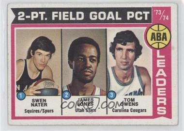 1974-75 Topps - [Base] #208 - ABA 2-Pt. Field Goal Pct (Swen Nater, James Jones, Tom Owens) [Good to VG‑EX]