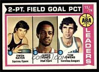 ABA 2-Pt. Field Goal Pct (Swen Nater, James Jones, Tom Owens) [EXMT]