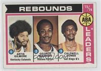 ABA Rebound Leaders (Artis Gilmore, George McGinnis, Caldwell Jones) [Good&nbsp…