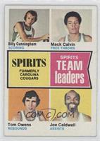Billy Cunningham, Mack Calvin, Tom Owens, Joe Caldwell