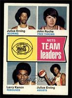 New York Nets Team Leaders (Julius Erving, John Roche, Larry Kenon) [EX]