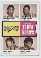 George gervin, Swen nater, James Silas [Good to VG‑EX]