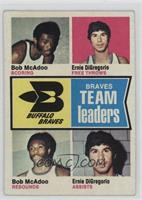 Buffalo Braves Team, Bob McAdoo, Ernie DiGregorio [GoodtoVG‑E…
