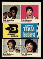 Buffalo Braves Team, Bob McAdoo, Ernie DiGregorio [VG]