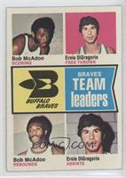Buffalo Braves Team, Bob McAdoo, Ernie DiGregorio