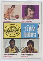 Los Angeles Lakers Team Leaders (Gail Goodrich, Happy Hairston)