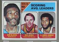 NBA Scoring Leaders (Bob McAdoo, Rick Barry,Kareem Abdul-Jabbar) [Poor to&…