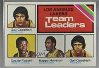Los Angeles Lakers Team Leaders (Cazzie Russell, Happy Hairston, Gail Goodrich)…