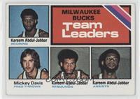 Milwaukee Bucks Team Leaders (Kareem Abdul-Jabbar, Mickey Davis)