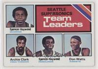 Seattle Supersonics Team Leaders (Spencer Haywood, Archie Clark, Slick Watts) […