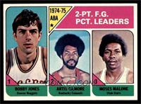 2-PT. F.G. PCT. Leaders (Bobby Jones, Artis Gilmore, Moses Malone) [EXMT]