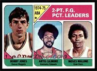 2-PT. F.G. PCT. Leaders (Bobby Jones, Artis Gilmore, Moses Malone) [NM]