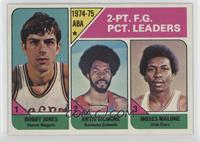 Bobby Jones, Artis Gilmore, Moses Malone